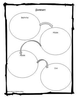 Time Warp Trio 2095 Literature Circle/Novel Study