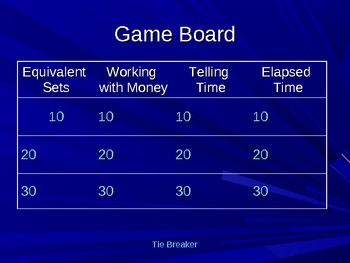 Time and Money Jeopardy Review Game