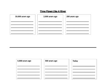 Time flows like a river, timeline, canadian history