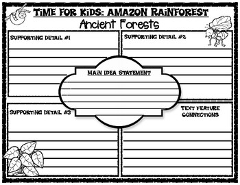 Time for Kids Amazon Rainforest by William Rice Main Idea Organizers