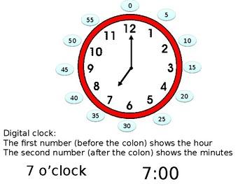 Time - o'clock: digital time