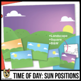 Time of Day, Sun Positions Background Scenes Clip Art/Digi