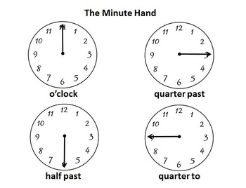Time part 1 - o'clock, half, quarter - Teaching With Powerpoint