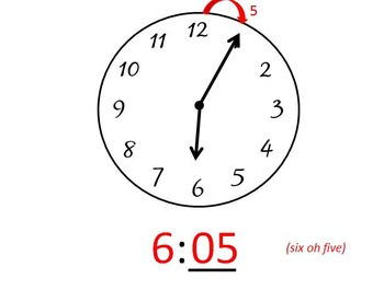 Time part 2 - reading clocks to 5 minute intervals - Teaching With Powerpoint