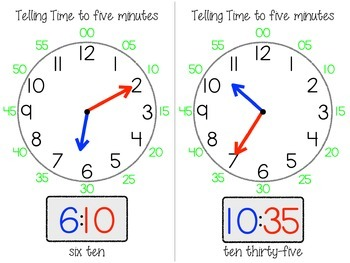 Time to 5 Minutes Poster