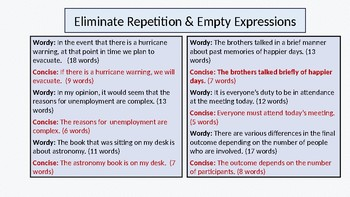 Bundled Notes and Practice for Writing Process Revision and Editing