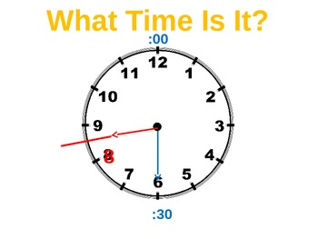 Time to the Half Hour (Interactive Slideshow)