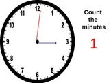 Time to the Minute