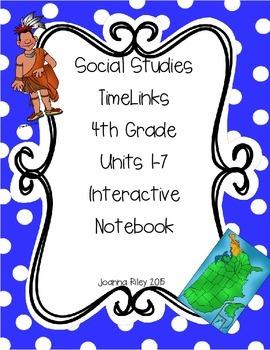 TimeLinks - 4th Grade Complete - Units 1-7 Bundle!