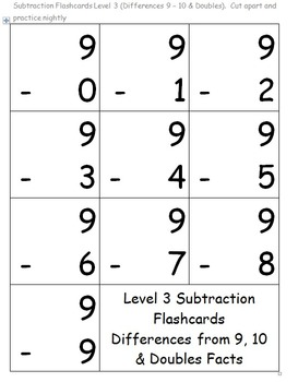 Timed Math Fact Fluency Unit