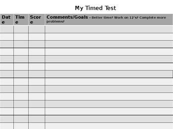 Timed Test Student Documentation Sheet