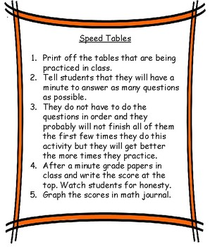 Timed Times Tables Sheets
