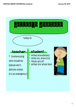 Timed Writer's Workshop Expectations - Completely EDITABLE
