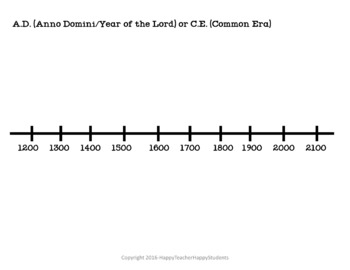 blank timeline template perfect for any history timeline tpt