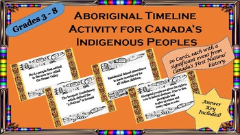 First Nations Timeline Activity