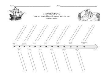 Timeline Activity for Trapped by the Ice!: Shackleton's Amazing Adventure