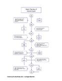 Timeline - Ancient Egypt