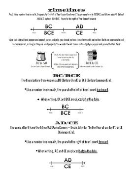 Timeline Basics