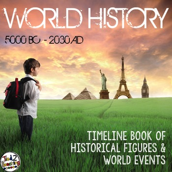 Timeline Book of Historical Figures and World Events