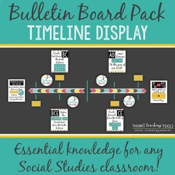 Timeline Bulletin Board Display