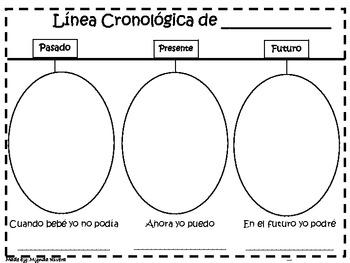 Timeline (English & Spanish)