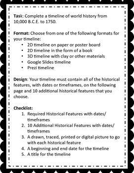 Timeline Final Project - World History