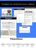 American History Timeline Fluency