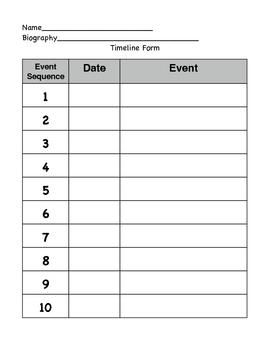 timeline form by carrie anguzza teachers pay teachers