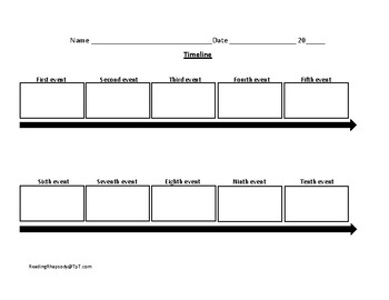 Timeline Graphic Organizer for Ten Events