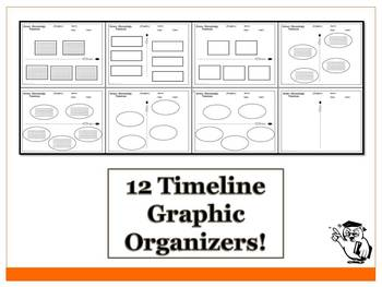 Timeline Graphic Organizers Event Chronology