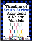 Timeline: History of South Africa - Apartheid & Nelson Mandela