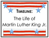 Timeline Illustrating Project: Martin Luther King