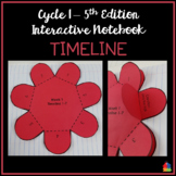 Timeline Interactive Notebook (Classical Conversations Cycle 1 - 5th Ed)