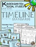Kindergarten Social Studies Unit Timeline