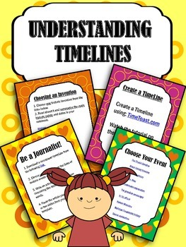 Timeline Lesson Plans and File for the Smartboard, Digital, ActiveBoard