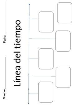 Timeline / Línea del Tiempo