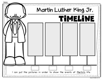 Timeline MEGA Bundle! Social Studies History for Kindergarten and First Grade