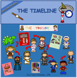 Timeline Posters
