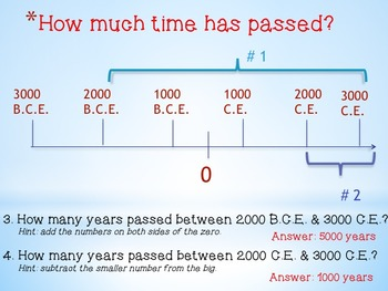 Introduction to Timelines Powerpoint & Questions - 2 options!