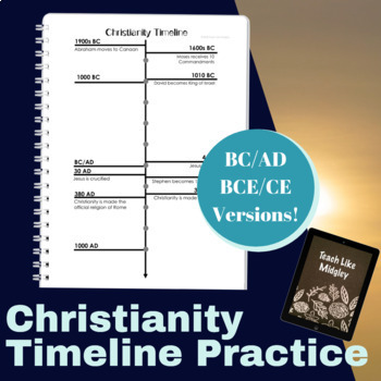 Timeline Practice with Christianity