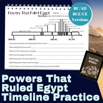 Timeline Practice with Powers that Ruled Ancient Egypt