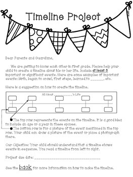 Timeline Project Parent Letter
