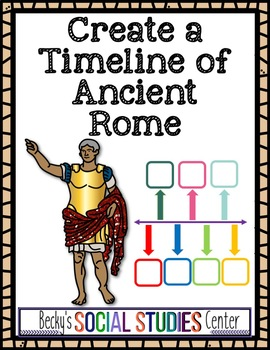 Timeline Project of Ancient Rome - 15 Important Events