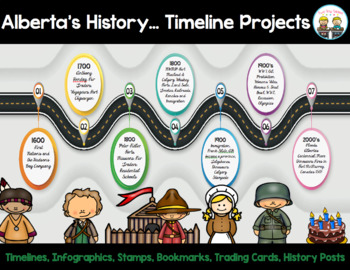 Timeline Projects ~ Alberta's History and Stories