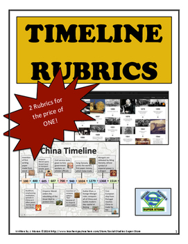 Middle School - High School History Timeline Rubric