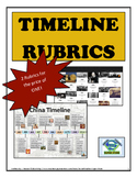 Middle School - High School History Timeline Rubric