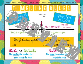 Timeline Rules Anchor Chart