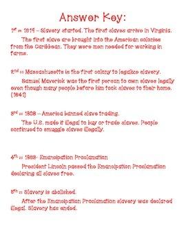 Timeline Sort