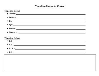 Timeline Terms to Know