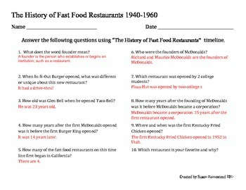 "Timeline ""The History of Fast Food Restaurants 1940-1960"" ~CCSS RI4.7"
